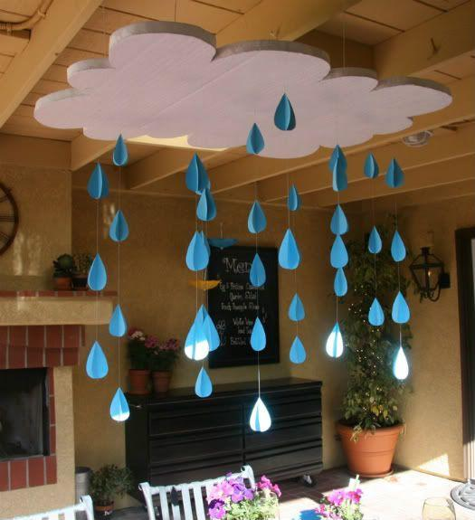 Clouds and Precipitation Theme Classroom_ Bored Teachers