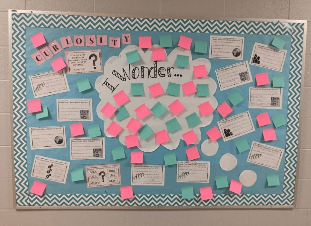 Interactive Wonder Board