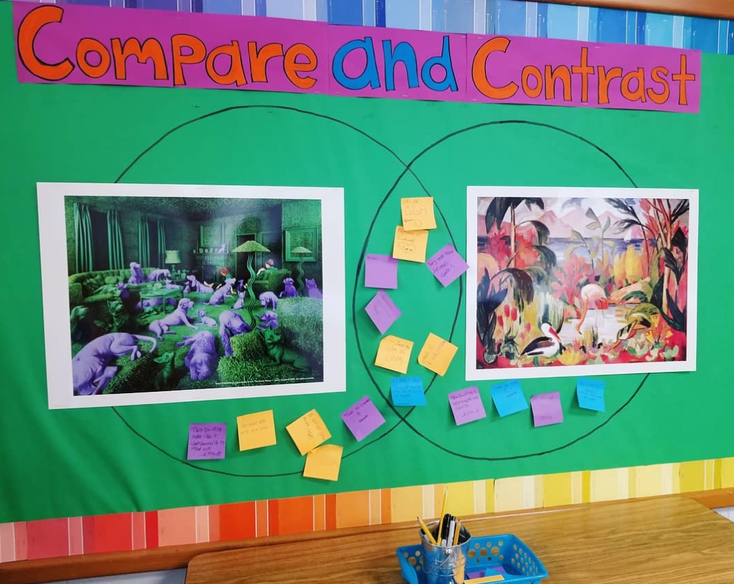 Compare and Contrast Interactive Bulletin Boards